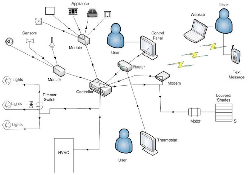 EMS_schematic_Zaman